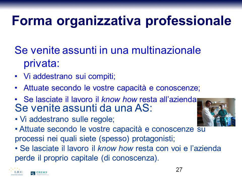 27 Forma organizzativa professionale Se venite assunti in una multinazionale privata: Vi addestrano sui compiti; Attuate secondo le vostre capacità e