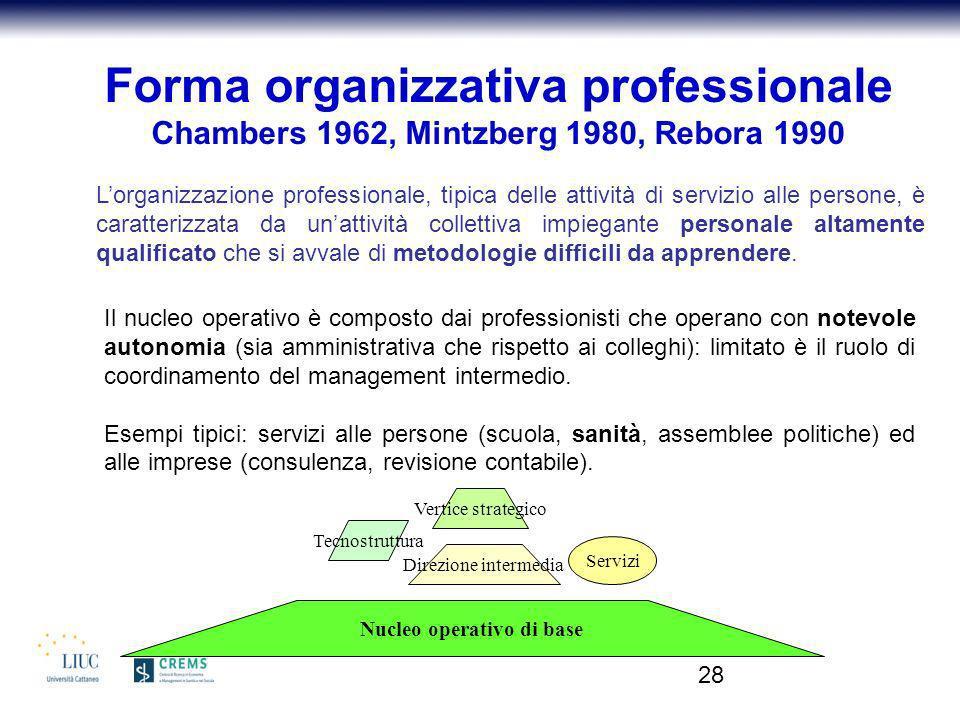 28 Lorganizzazione professionale, tipica delle attività di servizio alle persone, è caratterizzata da unattività collettiva impiegante personale altam