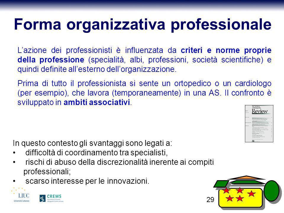 29 Lazione dei professionisti è influenzata da criteri e norme proprie della professione (specialità, albi, professioni, società scientifiche) e quind