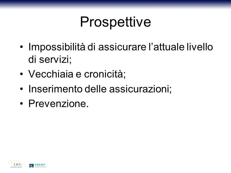 Prospettive Impossibilità di assicurare lattuale livello di servizi; Vecchiaia e cronicità; Inserimento delle assicurazioni; Prevenzione.