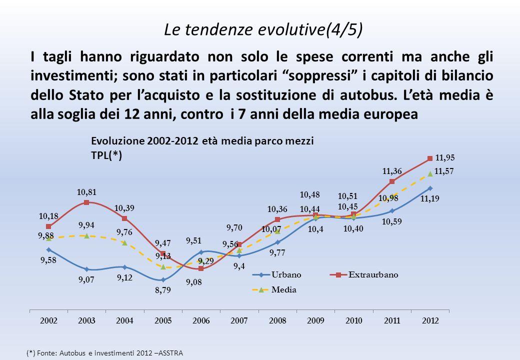 Le tendenze evolutive(4/5) I tagli hanno riguardato non solo le spese correnti ma anche gli investimenti; sono stati in particolari soppressi i capitoli di bilancio dello Stato per lacquisto e la sostituzione di autobus.