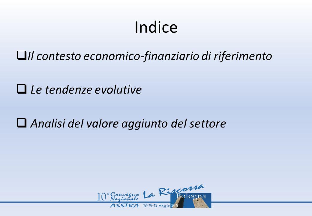 Indice Il contesto economico-finanziario di riferimento Le tendenze evolutive Analisi del valore aggiunto del settore