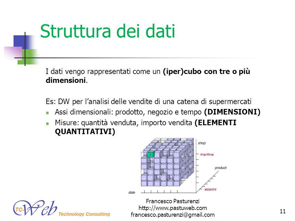 Struttura dei dati I dati vengo rappresentati come un (iper)cubo con tre o più dimensioni. Es: DW per lanalisi delle vendite di una catena di supermer