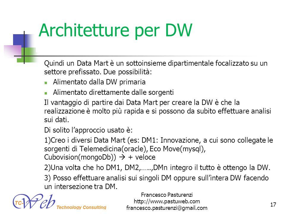Architetture per DW Quindi un Data Mart è un sottoinsieme dipartimentale focalizzato su un settore prefissato. Due possibilità: Alimentato dalla DW pr