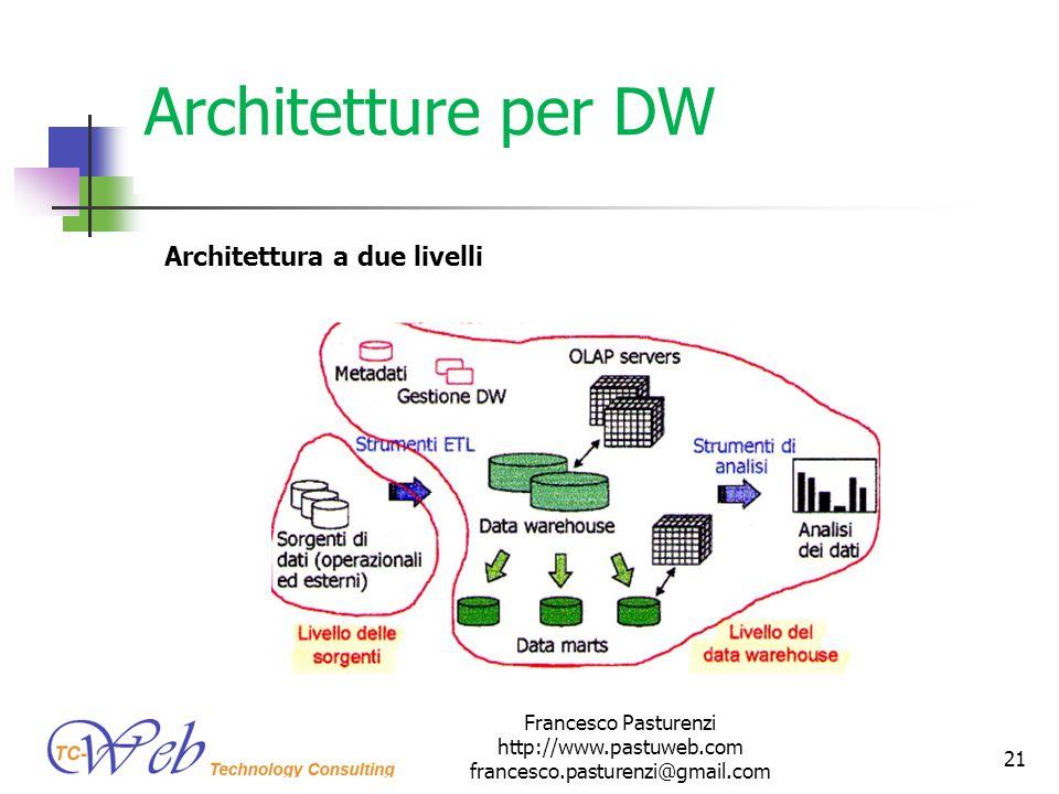 Architetture per DW Architettura a due livelli Francesco Pasturenzi http://www.pastuweb.com francesco.pasturenzi@gmail.com 21