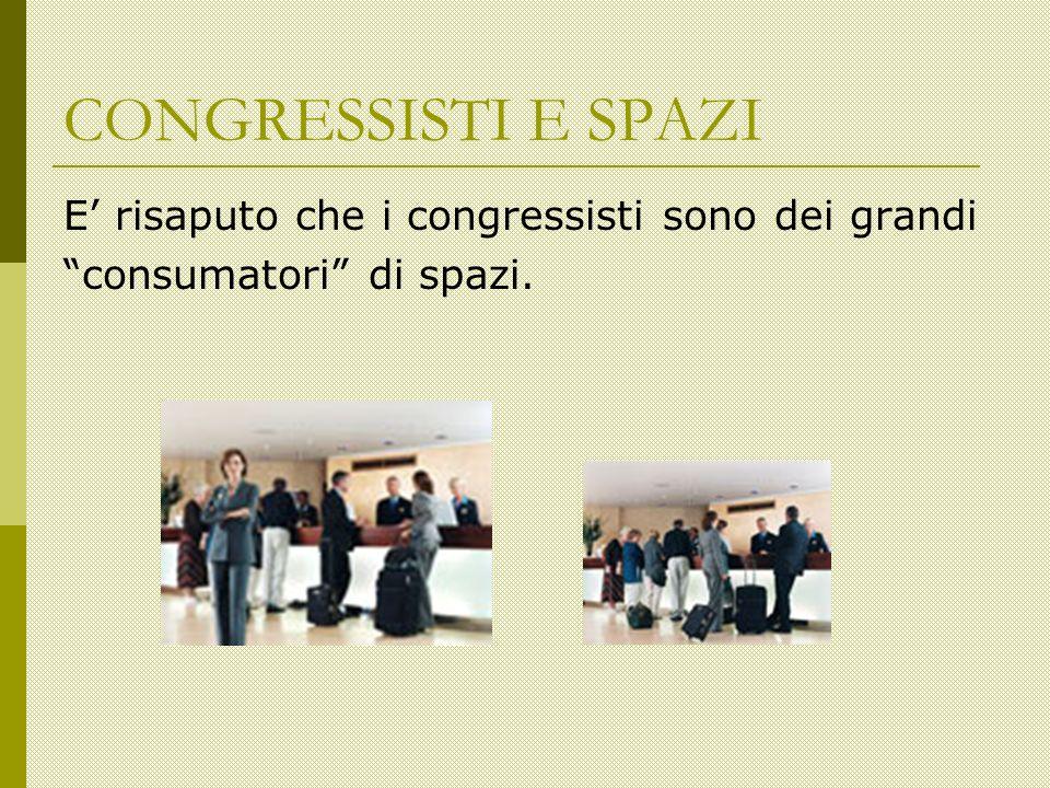 CONGRESSISTI E SPAZI E risaputo che i congressisti sono dei grandi consumatori di spazi.
