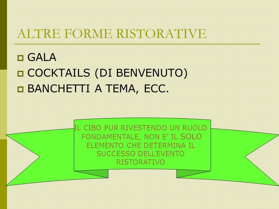 ALTRE FORME RISTORATIVE GALA COCKTAILS (DI BENVENUTO) BANCHETTI A TEMA, ECC.
