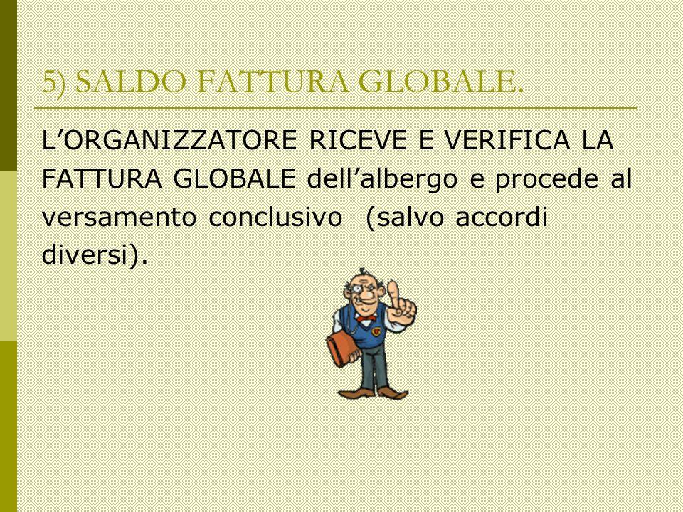 5) SALDO FATTURA GLOBALE.