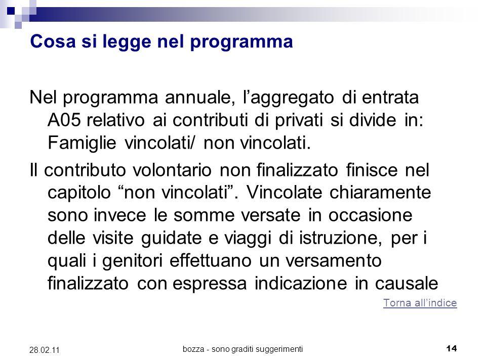 bozza - sono graditi suggerimenti14 28.02.11 Cosa si legge nel programma Nel programma annuale, laggregato di entrata A05 relativo ai contributi di privati si divide in: Famiglie vincolati/ non vincolati.