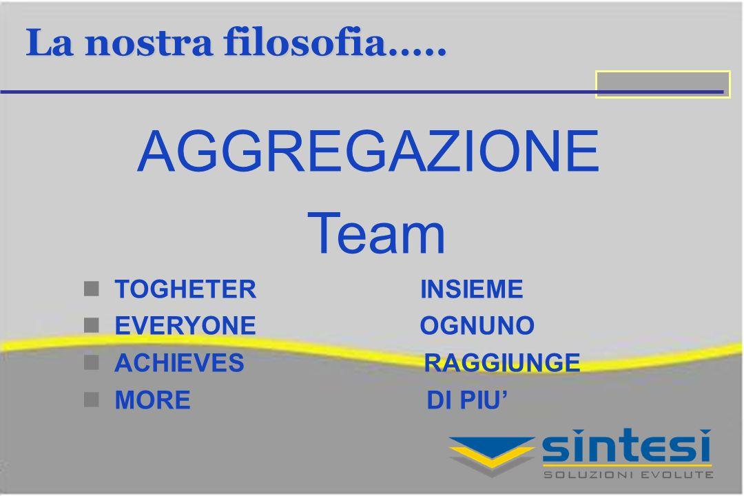 La nostra filosofia….. AGGREGAZIONE Team TOGHETER INSIEME EVERYONE OGNUNO ACHIEVES RAGGIUNGE MORE DI PIU