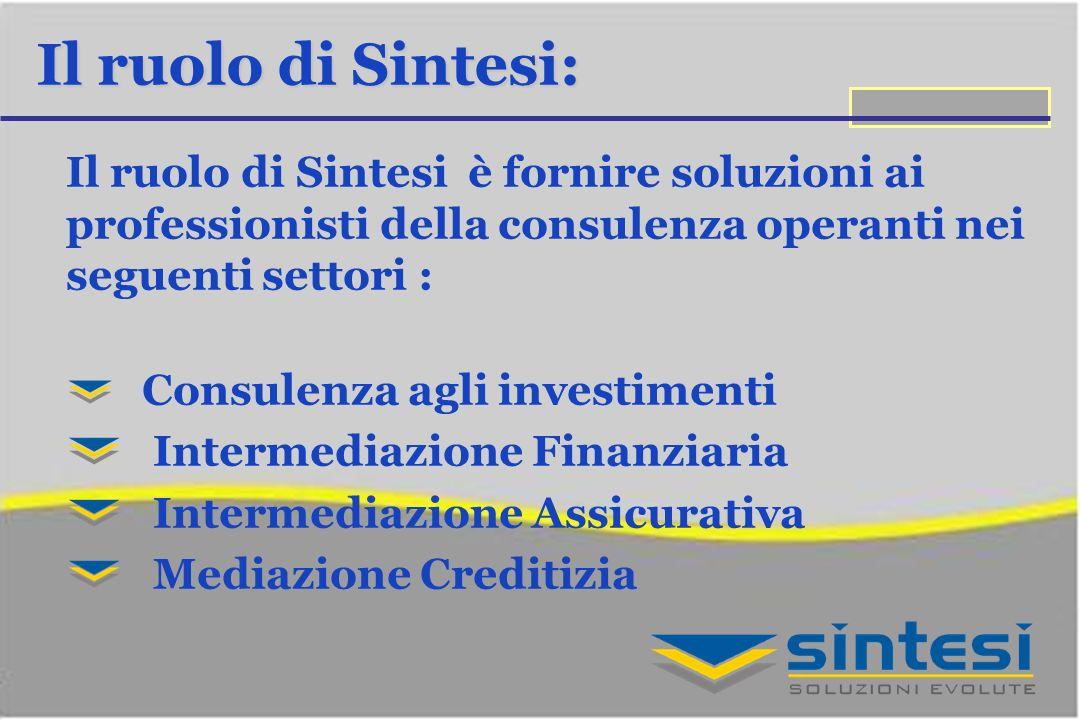 Il ruolo di Sintesi: Il ruolo di Sintesi è fornire soluzioni ai professionisti della consulenza operanti nei seguenti settori : Consulenza agli invest