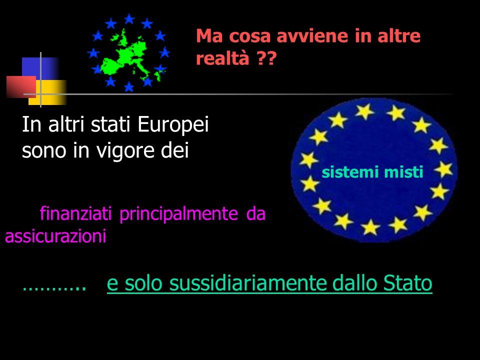 finanziati principalmente da assicurazioni Ma cosa avviene in altre realtà ?? In altri stati Europei sono in vigore dei sistemi misti ……….. e solo sus