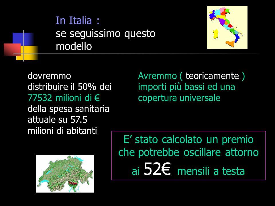 E stato calcolato un premio che potrebbe oscillare attorno ai 52 mensili a testa In Italia : se seguissimo questo modello dovremmo distribuire il 50%