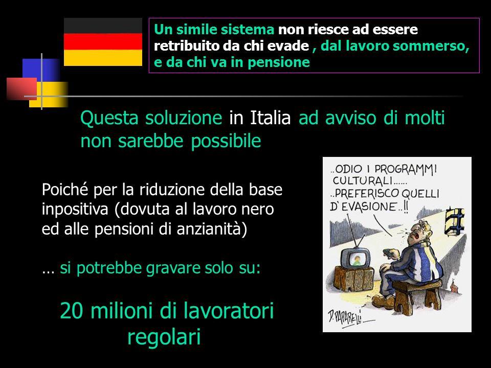 Un simile sistema non riesce ad essere retribuito da chi evade, dal lavoro sommerso, e da chi va in pensione Questa soluzione in Italia ad avviso di m