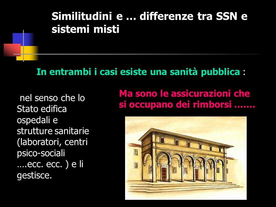 Ma sono le assicurazioni che si occupano dei rimborsi ……. Similitudini e … differenze tra SSN e sistemi misti In entrambi i casi esiste una sanità pub