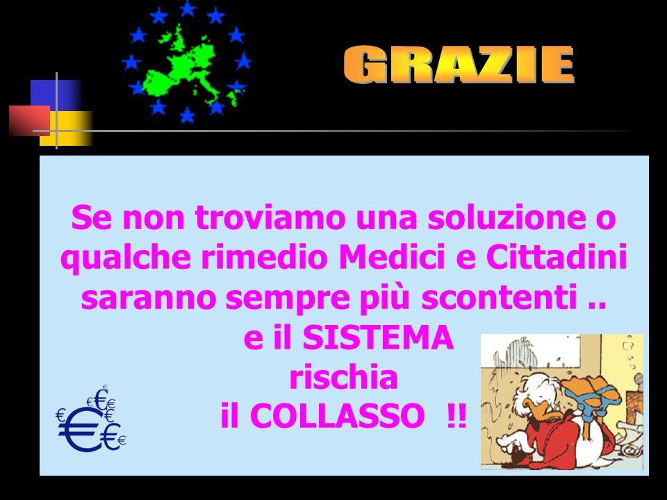 Se non troviamo una soluzione o qualche rimedio Medici e Cittadini saranno sempre più scontenti.. e il SISTEMA rischia il COLLASSO !!