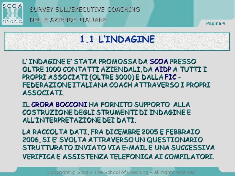 Pagina 4 Copyright © Scoa – The School of Coaching – all rights reserved L INDAGINE E STATA PROMOSSA DA SCOA PRESSO OLTRE 1000 CONTATTI AZIENDALI, DA AIDP A TUTTI I PROPRI ASSOCIATI (OLTRE 3000) E DALLA FIC - FEDERAZIONE ITALIANA COACH ATTRAVERSO I PROPRI ASSOCIATI.
