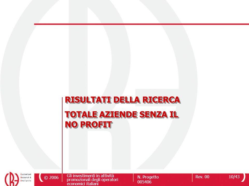 © 2006 Gli investimenti in attività promozionali degli operatori economici italiani N. Progetto 005406 Rev. 0010/43 RISULTATI DELLA RICERCA TOTALE AZI
