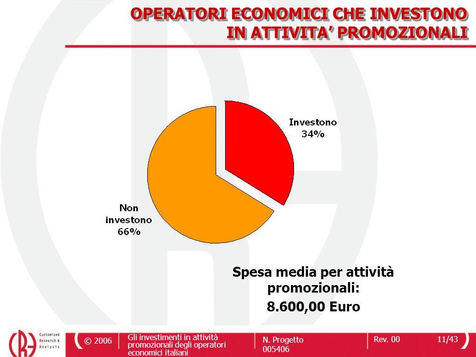 © 2006 Gli investimenti in attività promozionali degli operatori economici italiani N. Progetto 005406 Rev. 0011/43 OPERATORI ECONOMICI CHE INVESTONO