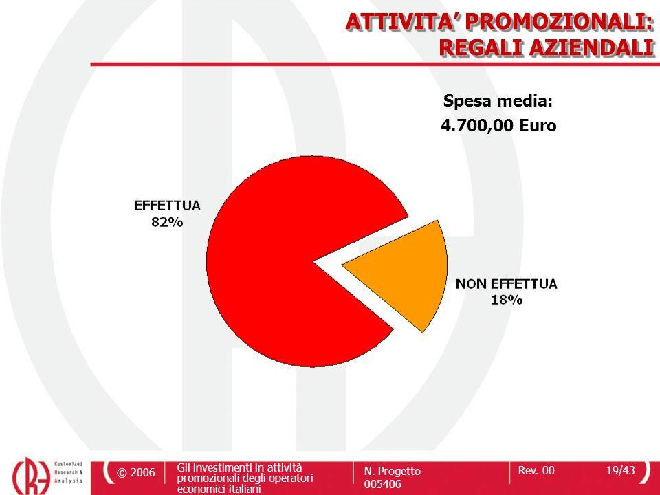 © 2006 Gli investimenti in attività promozionali degli operatori economici italiani N. Progetto 005406 Rev. 0019/43 ATTIVITA PROMOZIONALI: REGALI AZIE
