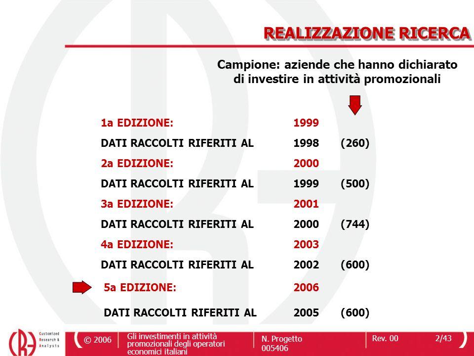 © 2006 Gli investimenti in attività promozionali degli operatori economici italiani N. Progetto 005406 Rev. 002/43 1a EDIZIONE:1999 DATI RACCOLTI RIFE
