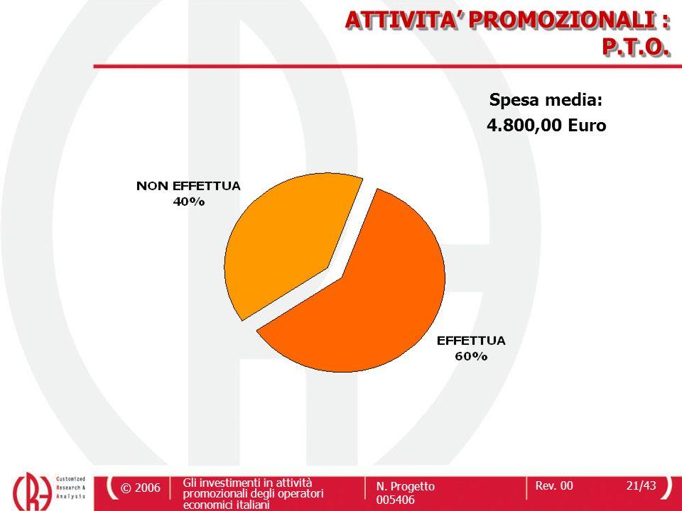 © 2006 Gli investimenti in attività promozionali degli operatori economici italiani N. Progetto 005406 Rev. 0021/43 ATTIVITA PROMOZIONALI : P.T.O. Spe