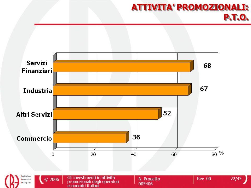 © 2006 Gli investimenti in attività promozionali degli operatori economici italiani N. Progetto 005406 Rev. 0022/43 ATTIVITA PROMOZIONALI: P.T.O. %