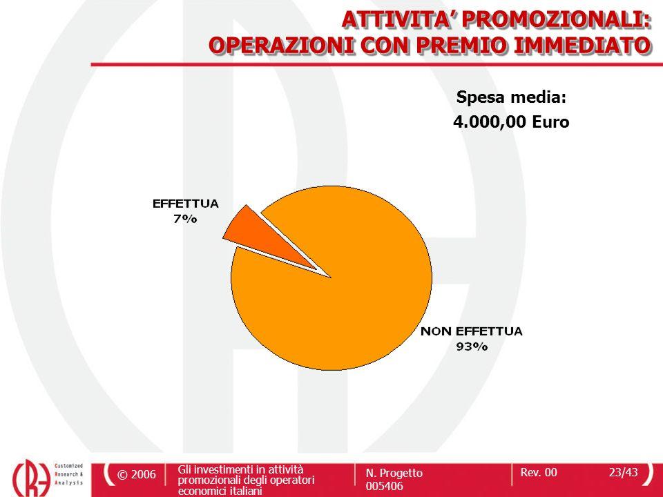 © 2006 Gli investimenti in attività promozionali degli operatori economici italiani N. Progetto 005406 Rev. 0023/43 ATTIVITA PROMOZIONALI: OPERAZIONI