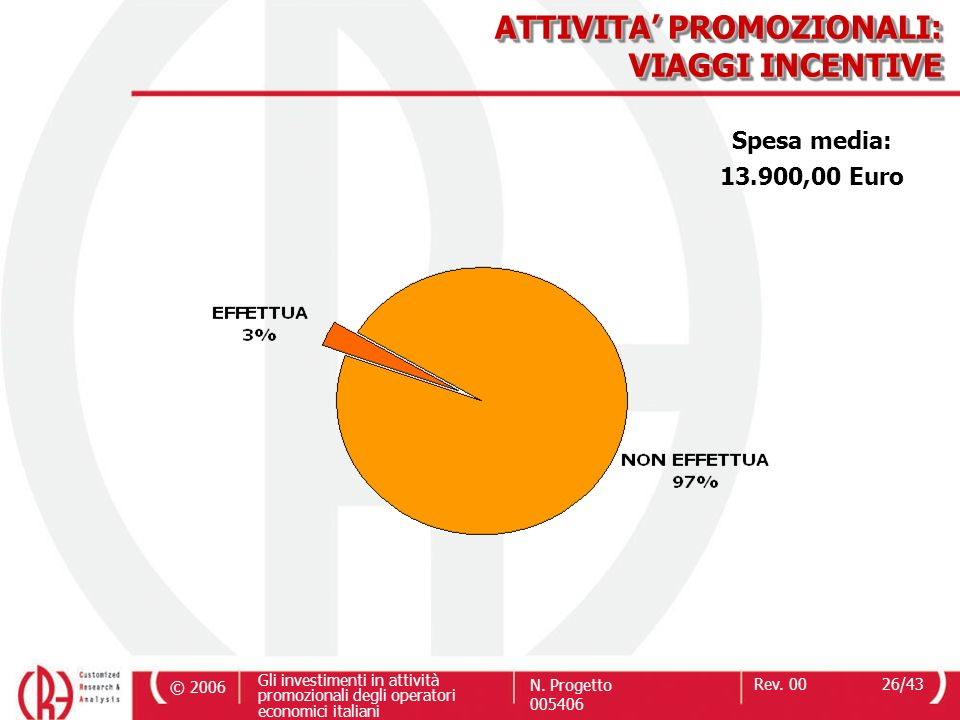 © 2006 Gli investimenti in attività promozionali degli operatori economici italiani N. Progetto 005406 Rev. 0026/43 ATTIVITA PROMOZIONALI: VIAGGI INCE