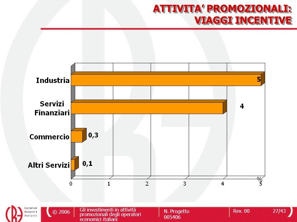 © 2006 Gli investimenti in attività promozionali degli operatori economici italiani N. Progetto 005406 Rev. 0027/43 ATTIVITA PROMOZIONALI: VIAGGI INCE
