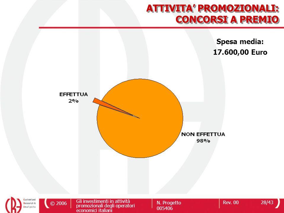 © 2006 Gli investimenti in attività promozionali degli operatori economici italiani N. Progetto 005406 Rev. 0028/43 ATTIVITA PROMOZIONALI: CONCORSI A