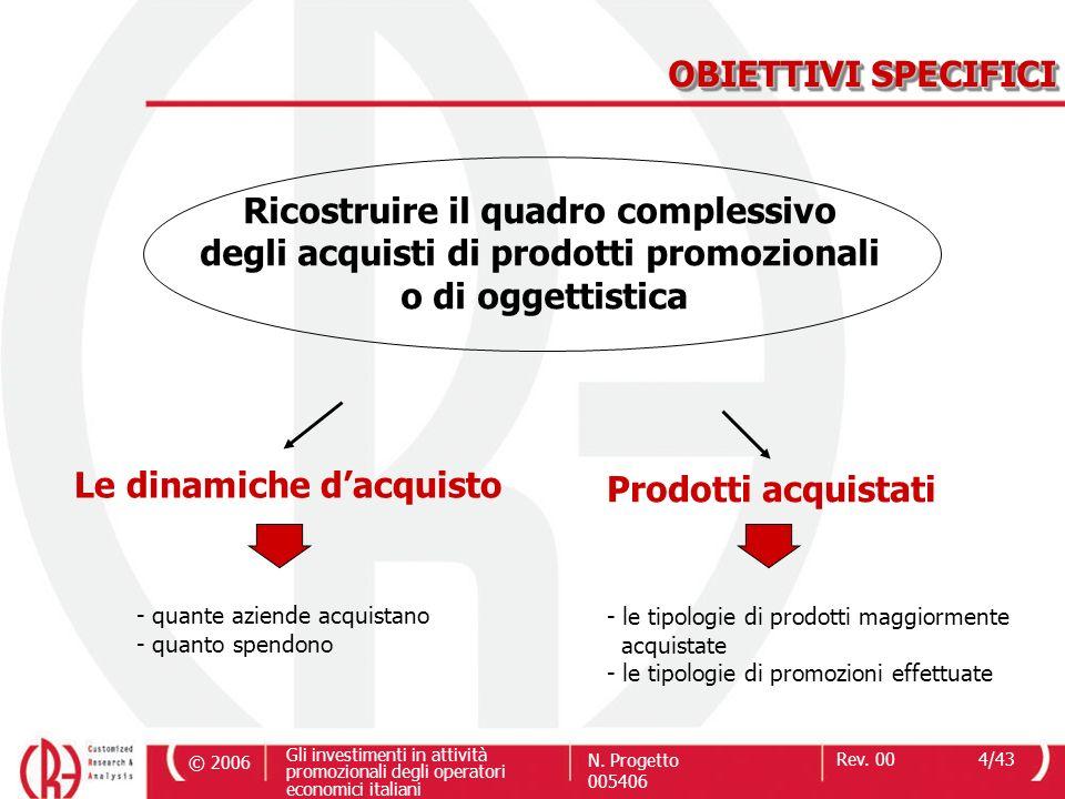 © 2006 Gli investimenti in attività promozionali degli operatori economici italiani N. Progetto 005406 Rev. 004/43 Ricostruire il quadro complessivo d