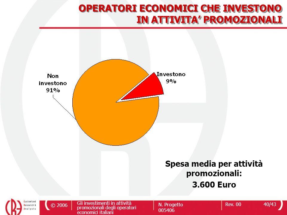 © 2006 Gli investimenti in attività promozionali degli operatori economici italiani N. Progetto 005406 Rev. 0040/43 CHE INVESTONO IN ATTIVITA PROMOZIO