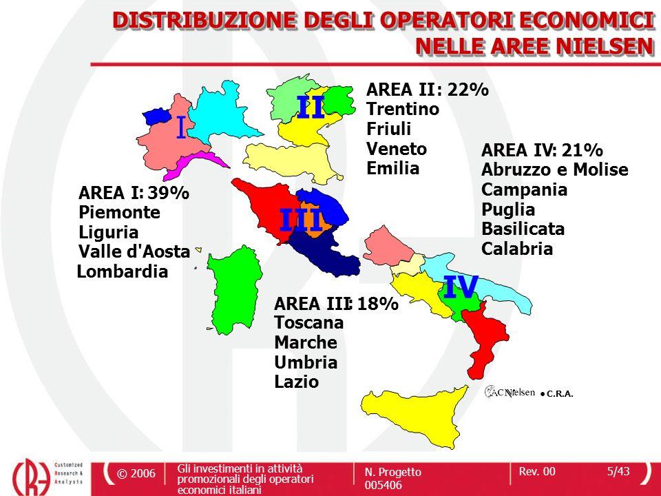 © 2006 Gli investimenti in attività promozionali degli operatori economici italiani N. Progetto 005406 Rev. 005/43 DISTRIBUZIONE DEGLI OPERATORI ECONO