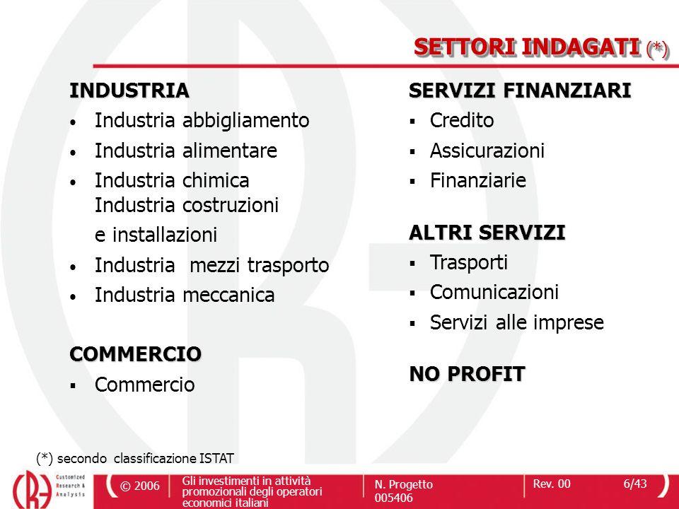 © 2006 Gli investimenti in attività promozionali degli operatori economici italiani N. Progetto 005406 Rev. 006/43 INDUSTRIA Industria abbigliamento I