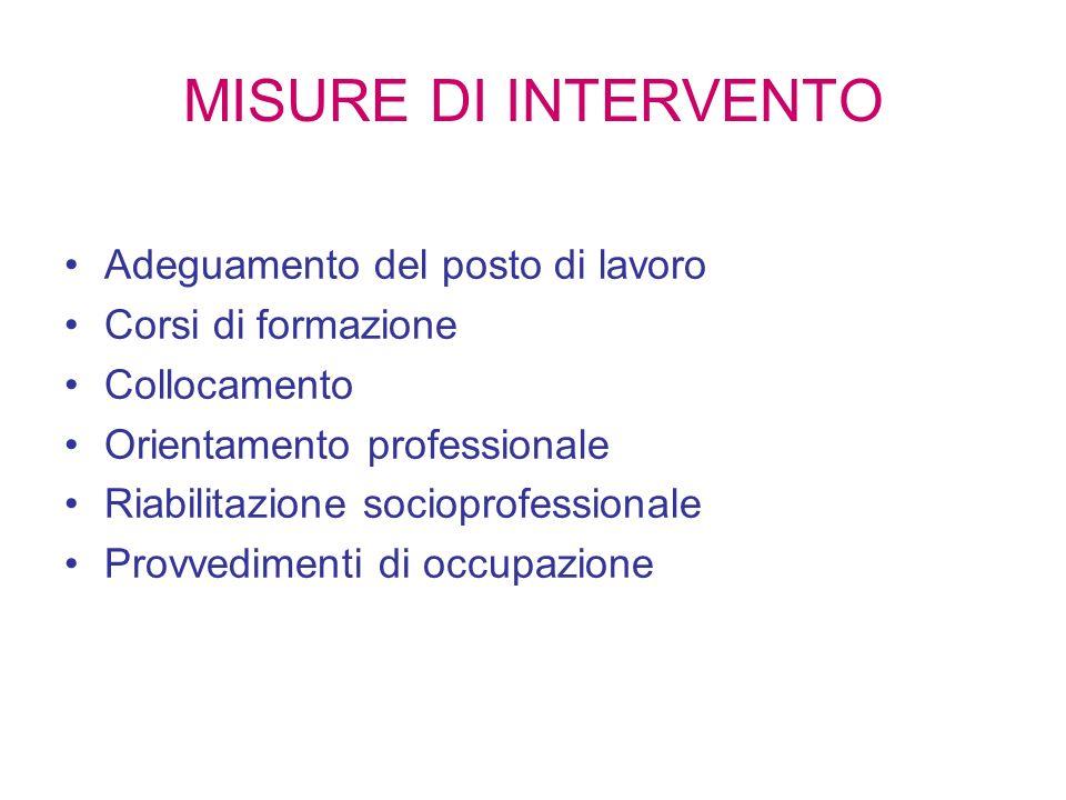 MISURE DI INTERVENTO Adeguamento del posto di lavoro Corsi di formazione Collocamento Orientamento professionale Riabilitazione socioprofessionale Provvedimenti di occupazione
