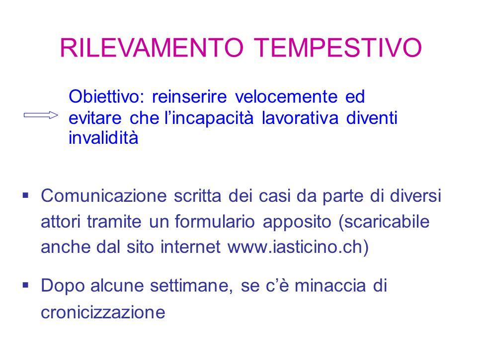 PER ALTRE INFORMAZIONI Consultare i siti: www.iasticino.ch www.bsv.admin.ch oppure telefonate o scrivete a Ufficio AI Via dei Gaggini 3 6500 Bellinzona Tel.