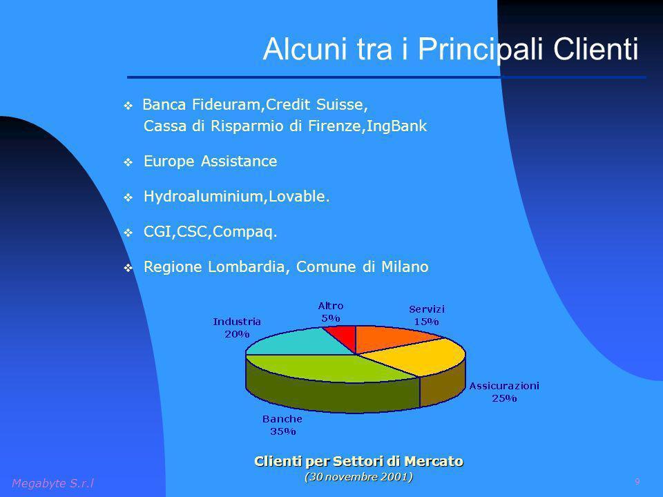 Megabyte S.r.l 9 Banca Fideuram,Credit Suisse, Cassa di Risparmio di Firenze,IngBank Europe Assistance Hydroaluminium,Lovable. CGI,CSC,Compaq. Regione