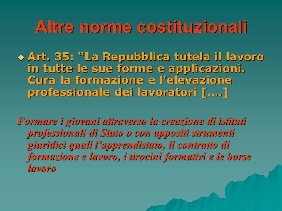 Altre norme costituzionali Art. 35: La Repubblica tutela il lavoro in tutte le sue forme e applicazioni. Cura la formazione e lelevazione professional