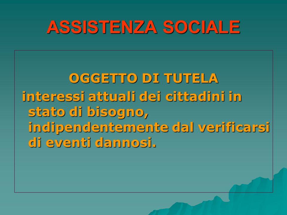 ASSISTENZA SOCIALE OGGETTO DI TUTELA interessi attuali dei cittadini in stato di bisogno, indipendentemente dal verificarsi di eventi dannosi. interes