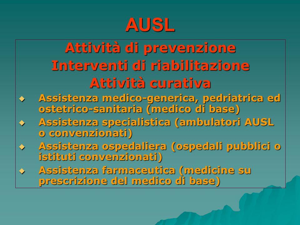 AUSL Attività di prevenzione Interventi di riabilitazione Attività curativa Assistenza medico-generica, pedriatrica ed ostetrico-sanitaria (medico di