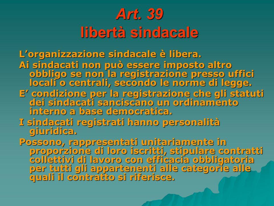 Art. 39 libertà sindacale Lorganizzazione sindacale è libera. Ai sindacati non può essere imposto altro obbligo se non la registrazione presso uffici