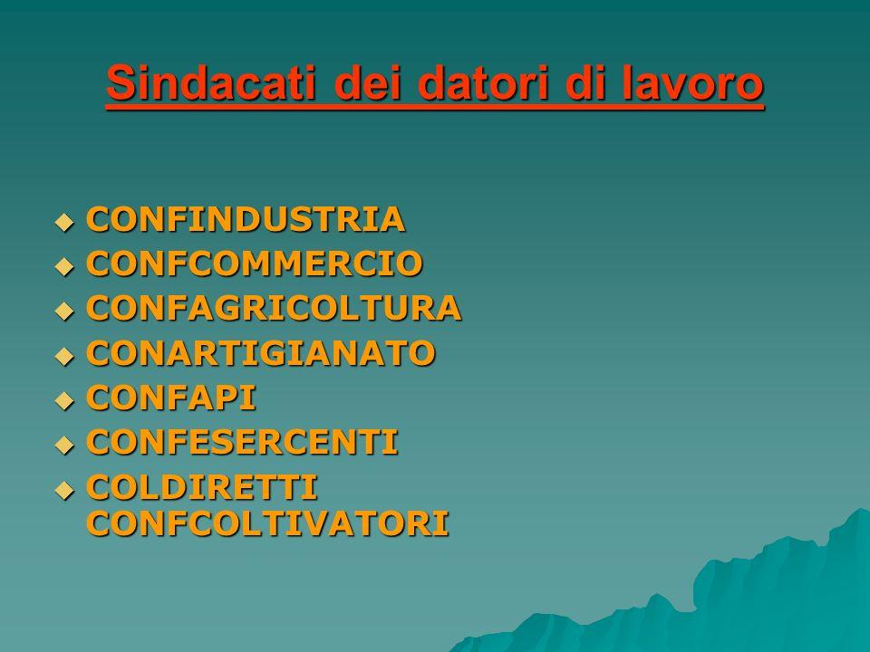 Sindacati dei datori di lavoro CONFINDUSTRIA CONFINDUSTRIA CONFCOMMERCIO CONFCOMMERCIO CONFAGRICOLTURA CONFAGRICOLTURA CONARTIGIANATO CONARTIGIANATO C