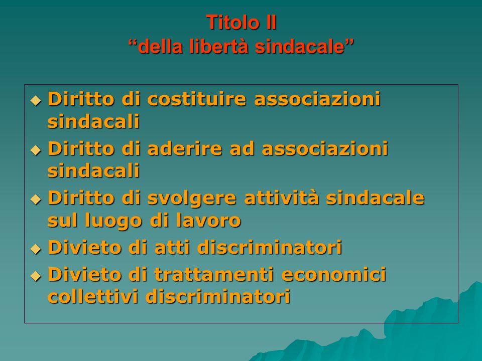 Titolo II della libertà sindacale Diritto di costituire associazioni sindacali Diritto di costituire associazioni sindacali Diritto di aderire ad asso