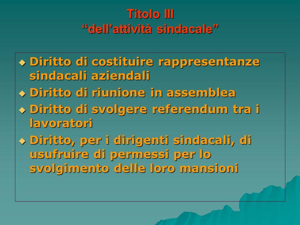Titolo III dellattività sindacale Diritto di costituire rappresentanze sindacali aziendali Diritto di costituire rappresentanze sindacali aziendali Di
