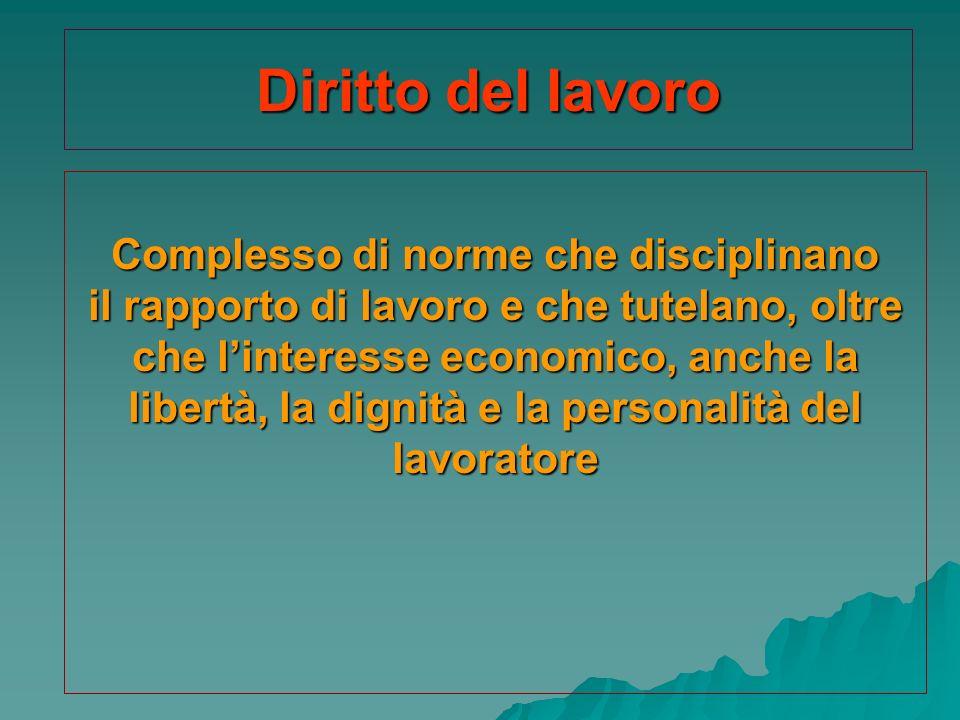 Diritto del lavoro Complesso di norme che disciplinano il rapporto di lavoro e che tutelano, oltre che linteresse economico, anche la libertà, la dign