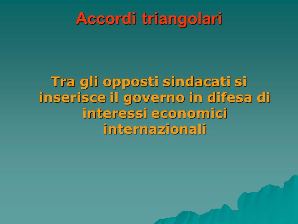 Accordi triangolari Tra gli opposti sindacati si inserisce il governo in difesa di interessi economici internazionali