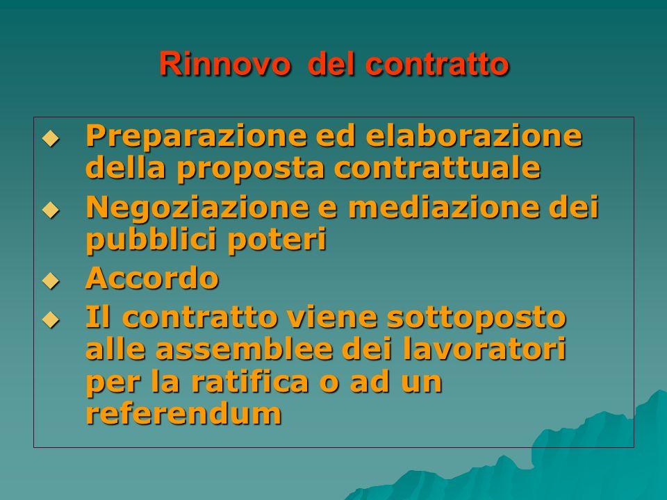 Rinnovo del contratto Preparazione ed elaborazione della proposta contrattuale Preparazione ed elaborazione della proposta contrattuale Negoziazione e