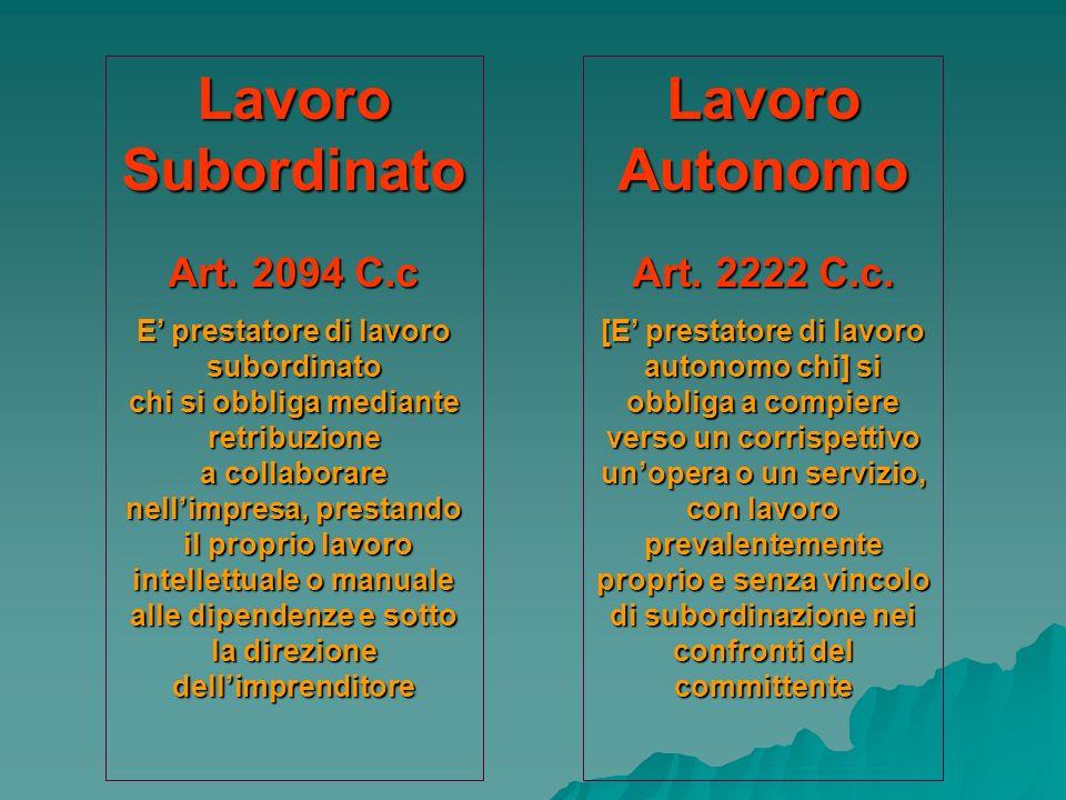 LavoroSubordinato Art. 2094 C.c E prestatore di lavoro subordinato chi si obbliga mediante retribuzione a collaborare nellimpresa, prestando il propri