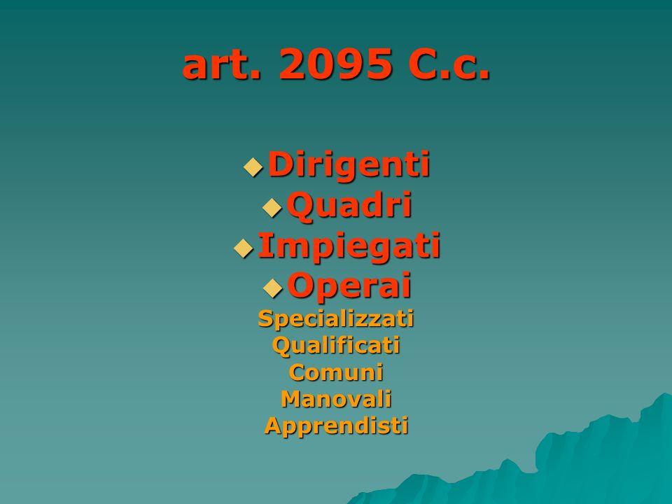 art. 2095 C.c. Dirigenti Dirigenti Quadri Quadri Impiegati Impiegati Operai OperaiSpecializzatiQualificatiComuniManovaliApprendisti